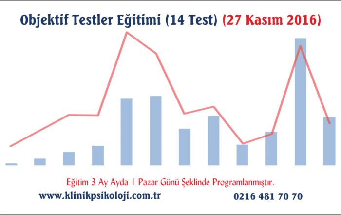 Objektif-testler-mmpi
