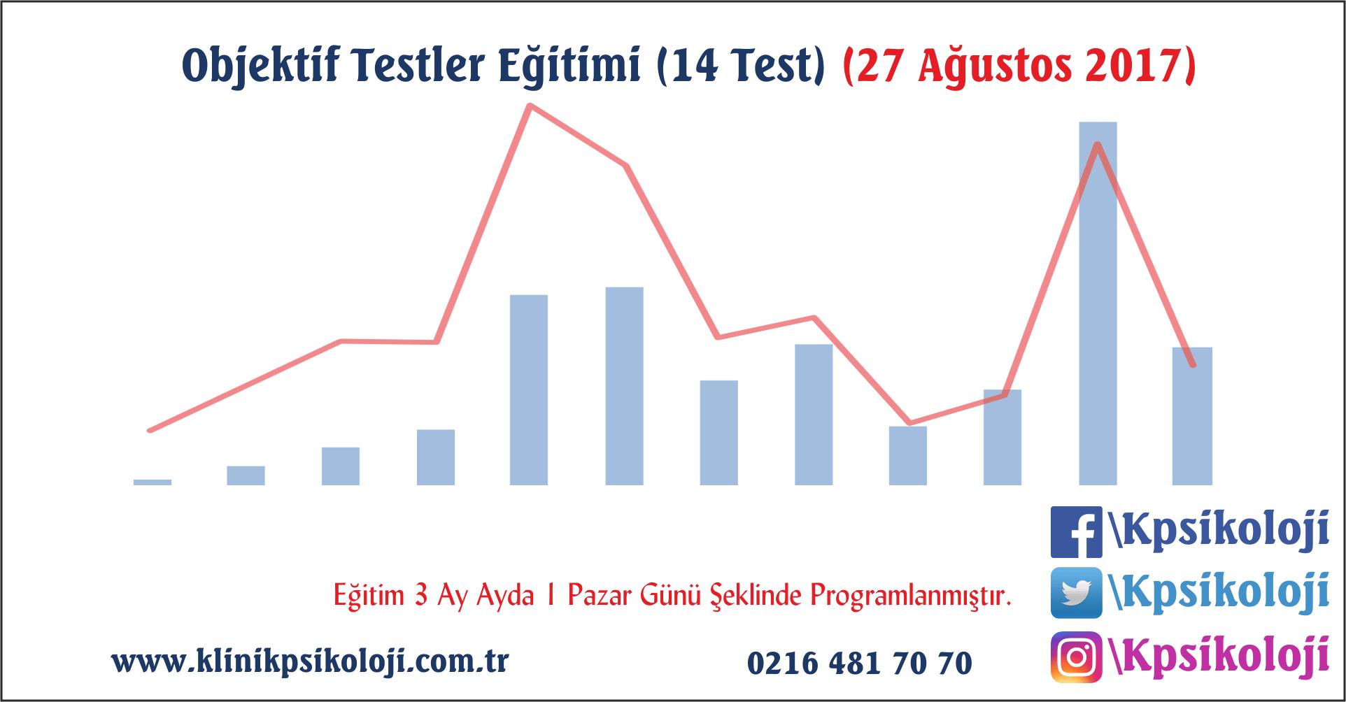Objektif Testler Eğitimi (14 Test) (27 Ağustos 2017)
