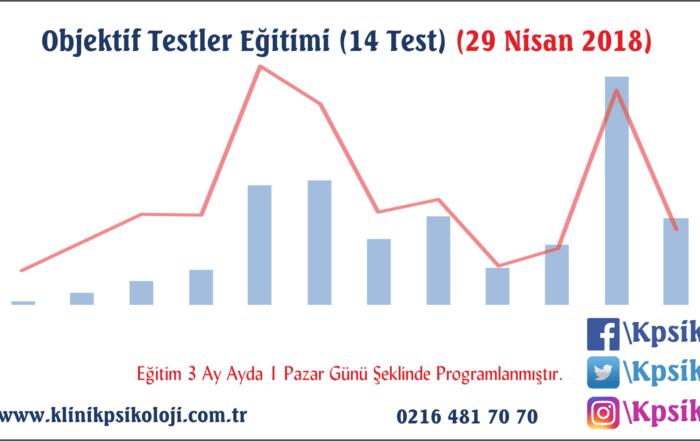 Objektif_testler-nisan-2018